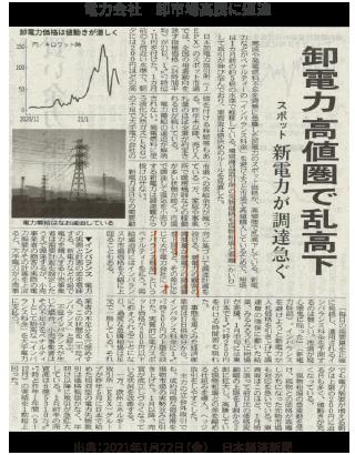 電力会社 卸市場高騰に逼迫