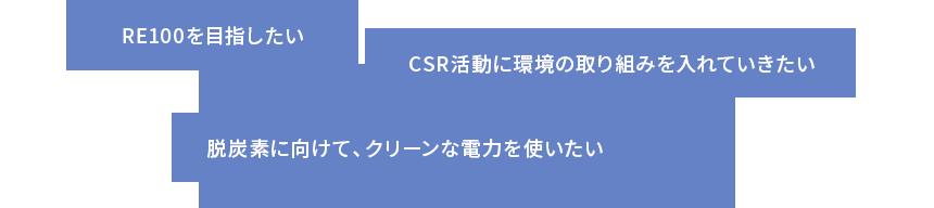 RE100を目指したい CSR活動に環境の取り組みを入れていきたい